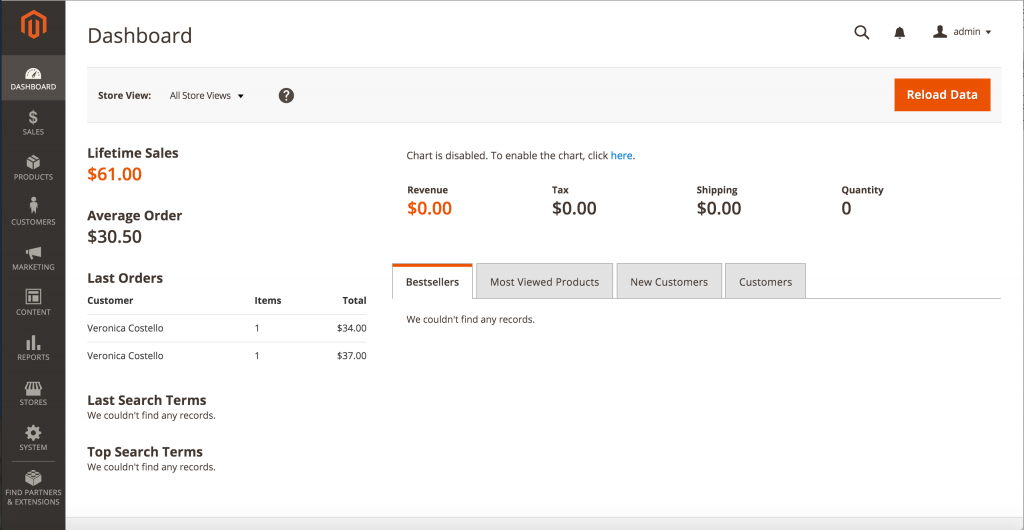Screenshot of the Magento 2 dashboard
